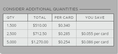 Plastic Card Volume Pricing